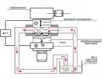 Характеристика электрохимической обработки