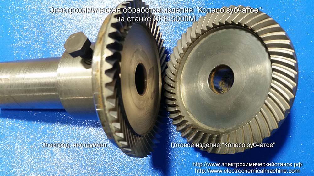 Изготовление зубчатых колес. Обработка шестерней, шлицевых соединений